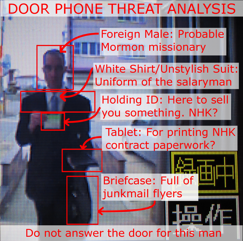 doorphonethreatanalysis