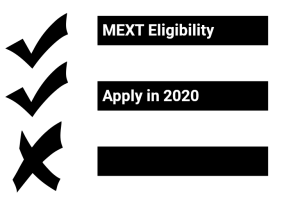 eligibility criteria checklist